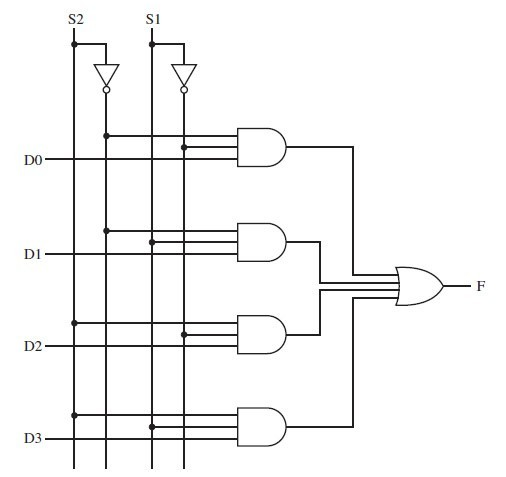 Example of Logic Gates in Simulink - MATLAB Helper ...